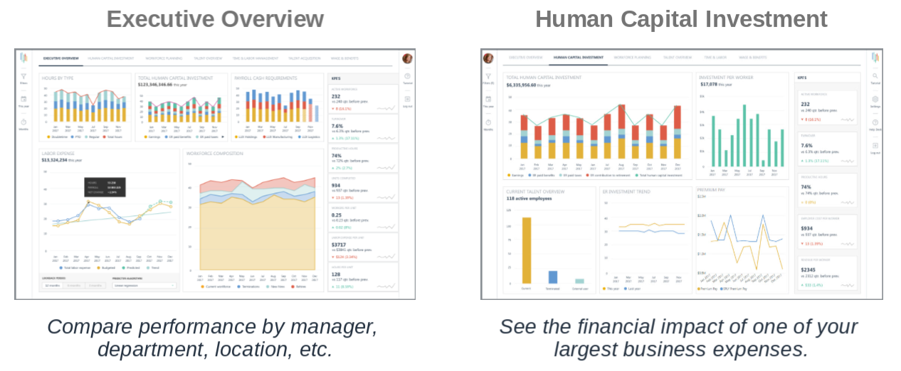 Analytics for HCM